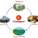 Chủ đầu tư uy tín của Vinpearl Condotel Phú Quốc