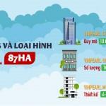 Quy mô dự án Shophouse Vinpearl Phú Quốc như thế nào?