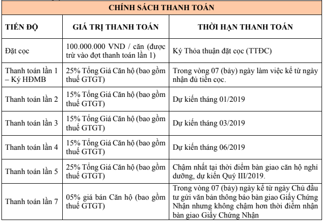 tien-do-thanh-toan-movenpick-phu-quoc-nhu-the-nao