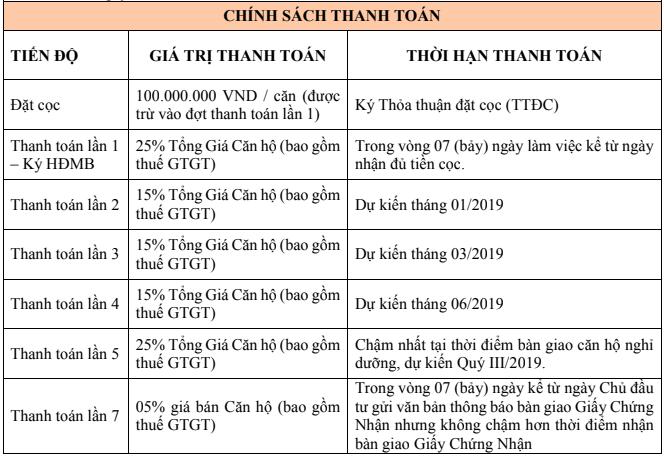 tien-do-thanh-toan-movenpick-phu-quoc-nhu-the-nao