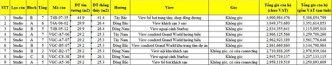 bảng giá Grand World Phú Quốc-condotel
