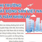 4 giai đoạn thăng trầm của thị trường bất động sản Việt Nam trong 25 năm